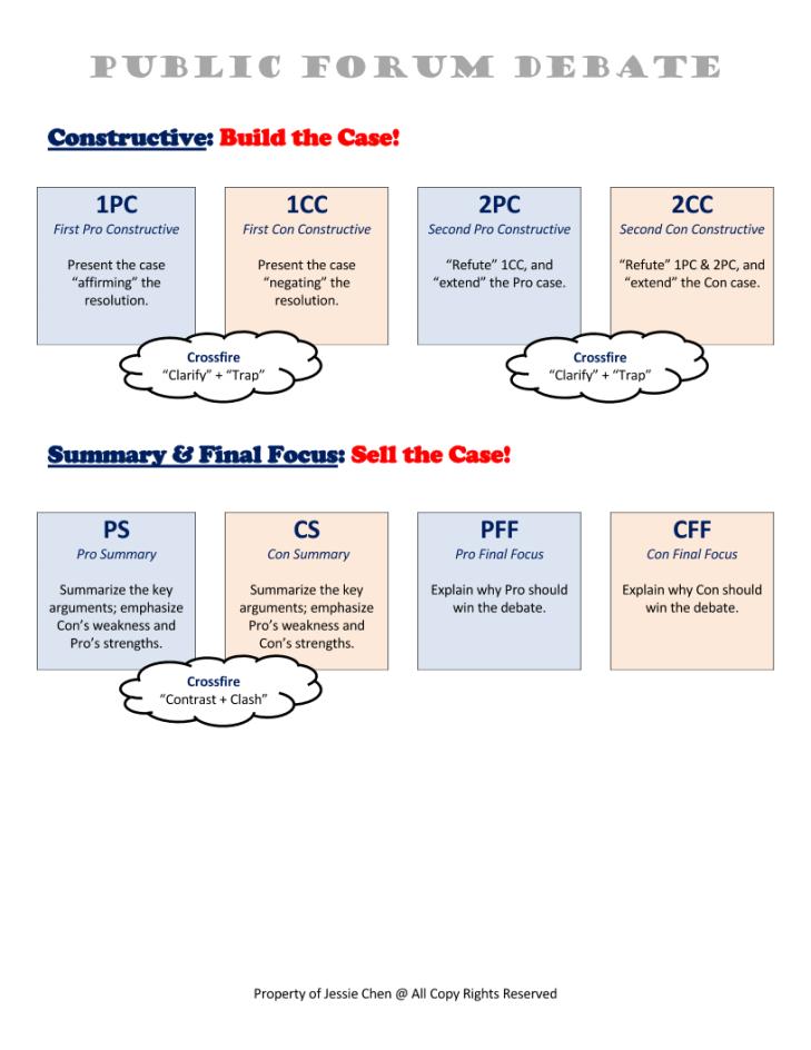 ADL PF Debate Diagram_Page_1